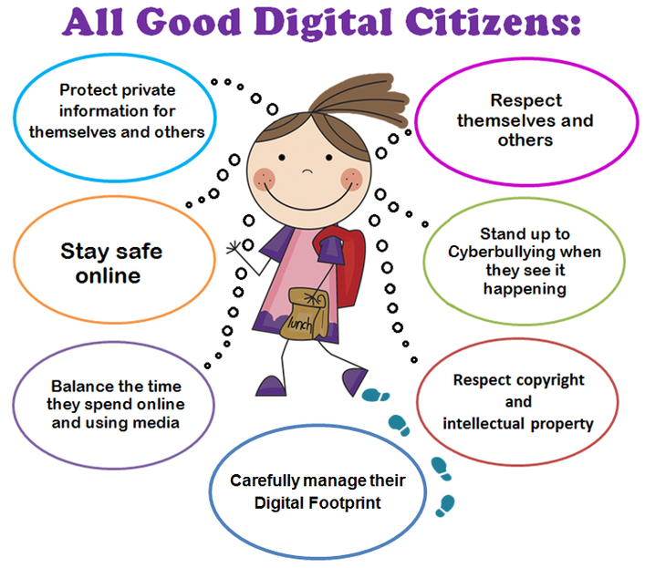 Digital Citizenship Virtual Library