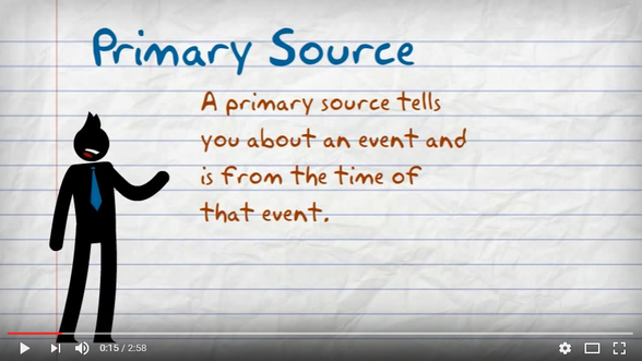 Primary Vs Secondary Sources Virtual Library
