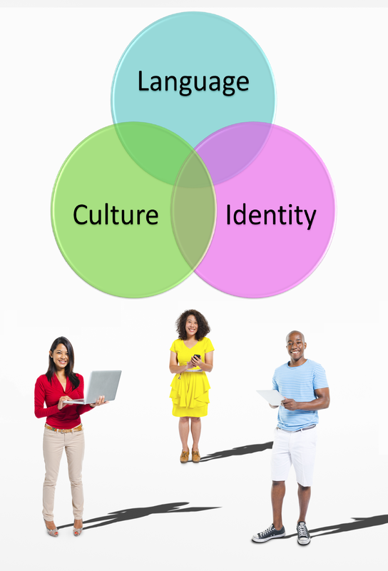 exploring identity activities for adults