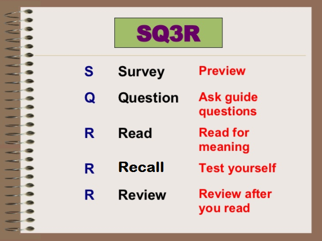 sq3r template - sq3r reading 4 understanding virtual library